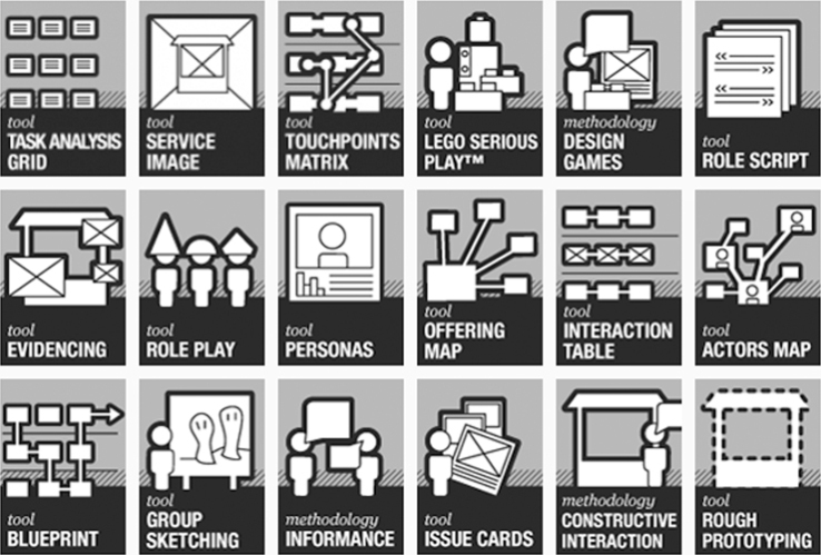 service-design-tools
