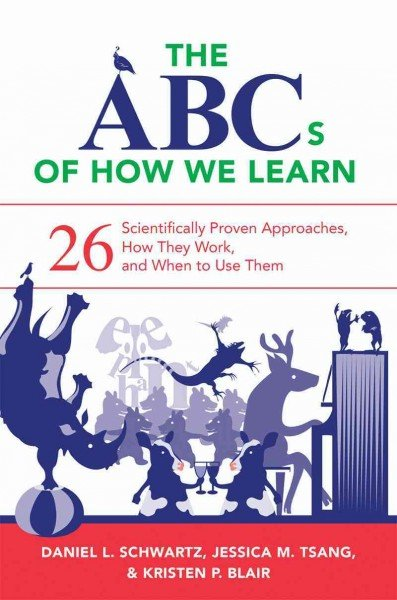 ABC of how we learn.jpg