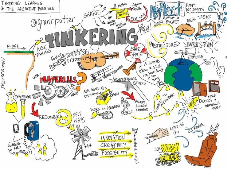 tinkering_grantpotter